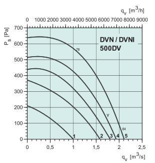 Схема подключения двигателя к устройству плавного пуска