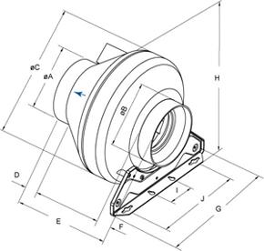 RVK 315E2-L1 размеры